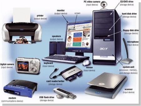komponen-komponen-komputer